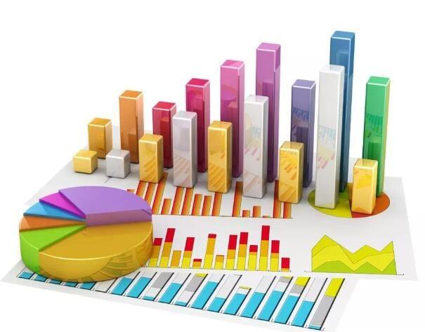 财政对民生投入逐年增加