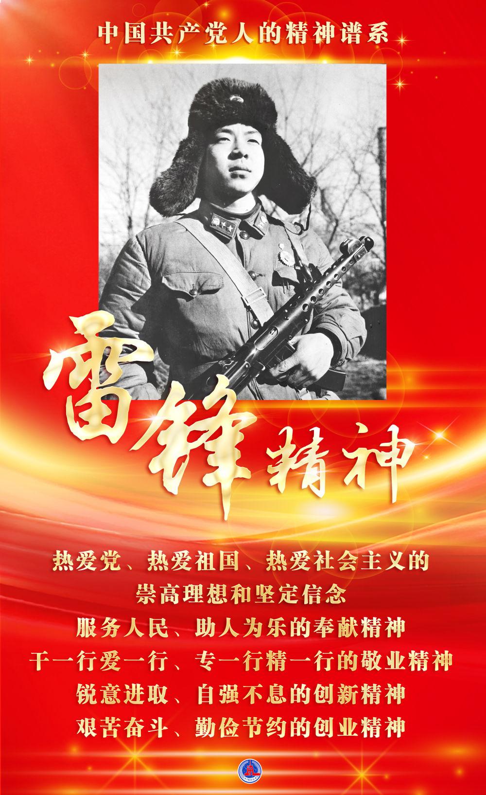 中國共產黨人的精神譜系|做一顆永不生銹的螺絲釘——雷鋒精神述評